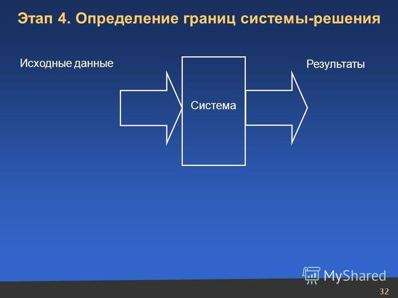 32 Система Исходные данные Результаты Этап 4. Определение границ системы-решения