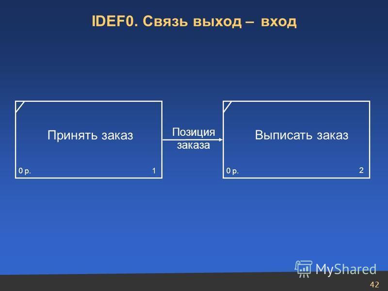 42 Принять заказ 0 р. 1 IDEF0. Связь выход – вход Выписать заказ 0 р. 2 Позиция заказа