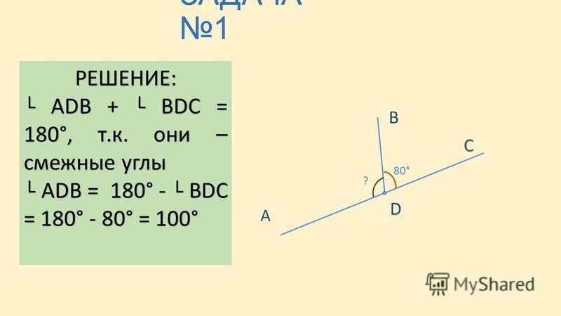 ЗАДАЧА 1 А ДАНО: BDC = 80° НАЙТИ: ADB В С D 80° ? РЕШЕНИЕ: ADB + BDC = 180°, т.к. они – смежные углы ADB + BDC = 180°, т.к. они – смежные углы ADB = 180° - BDC = 180° - 80° = 100° ADB = 180° - BDC = 180° - 80° = 100°