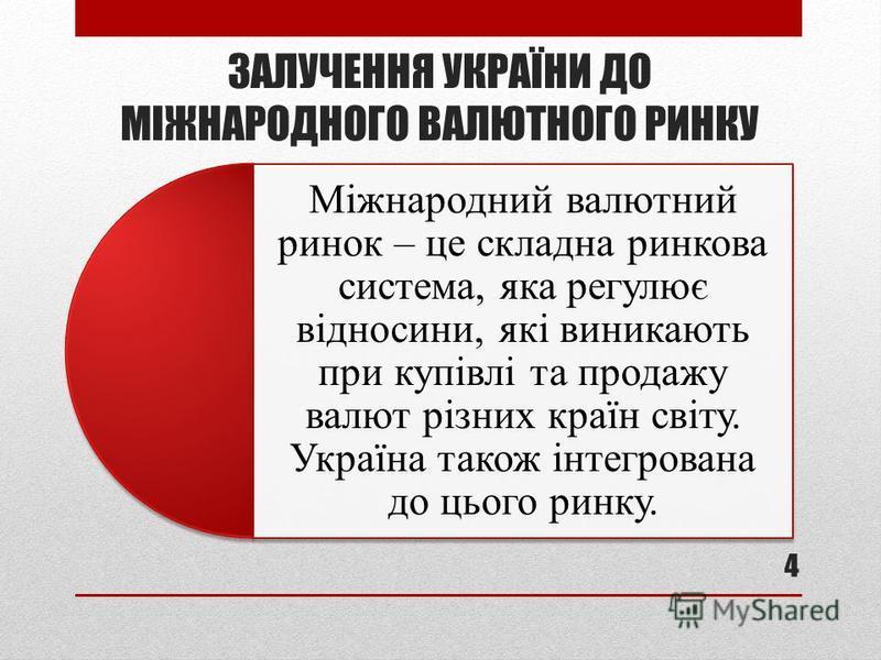 ЗАЛУЧЕННЯ УКРАЇНИ ДО МІЖНАРОДНОГО ВАЛЮТНОГО РИНКУ Міжнародний валютний ринок – це складна ринкова система, яка регулює відносини, які виникають при купівлі та продажу валют різних країн світу. Україна також інтегрована до цього ринку. 4