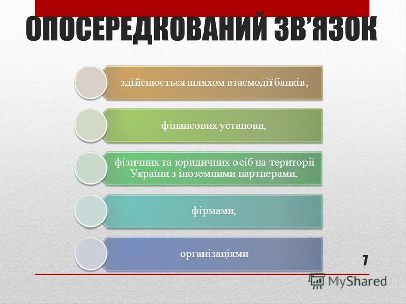 ОПОСЕРЕДКОВАНИЙ ЗВЯЗОК здійснюється шляхом взаємодії банків, фінансових установи, фізичних та юридичних осіб на території України з іноземними партнерами, фірмами, організаціями 7