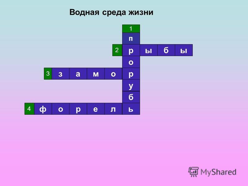 1 п р о р 2 бы у б ьлероф 4 3 замок