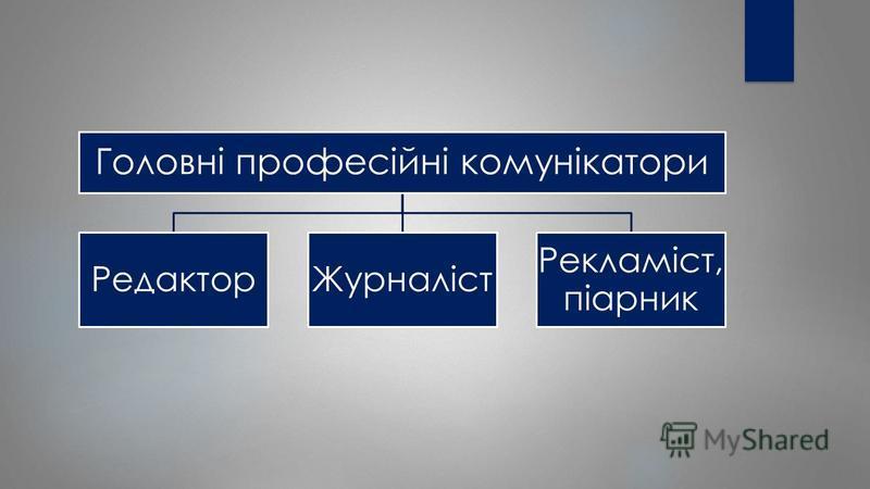 Головні професійні комунікатори РедакторЖурналіст Рекламіст, піарник