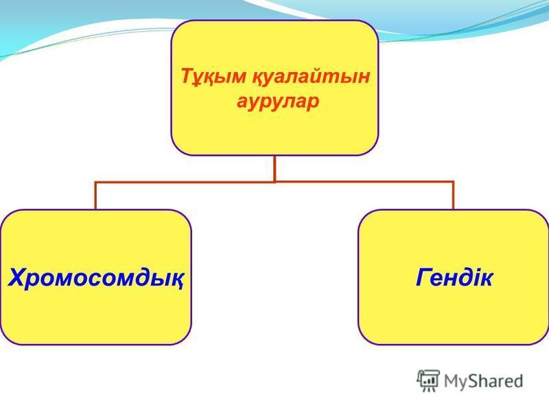 Тұқым қуалайтын аурулар ХромосомдықГендік