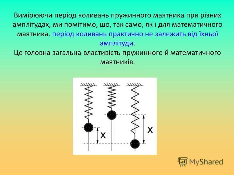 Вимірюючи період коливань пружинного маятника при різних амплітудах, ми помітимо, що, так само, як і для математичного маятника, період коливань практично не залежить від їхньої амплітуди. Це головна загальна властивість пружинного й математичного ма