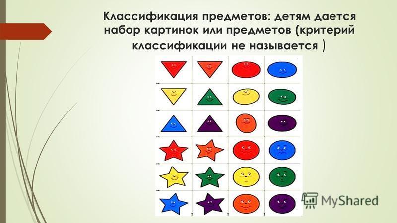 Классификация предметов: детям дается набор картинок или предметов (критерий классификации не называется )