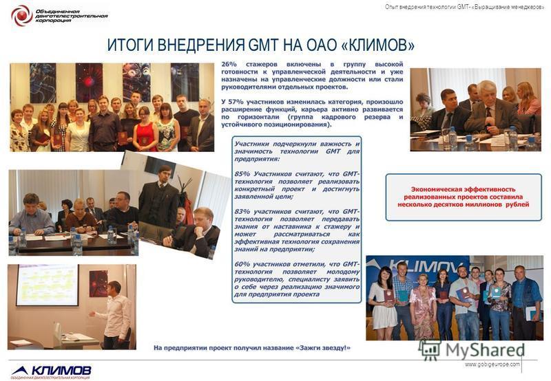 www.gobigeurope.com Опыт внедрения технологии GMT- «Выращивание менеджеров» ИТОГИ ВНЕДРЕНИЯ GMT НА ОАО «КЛИМОВ»