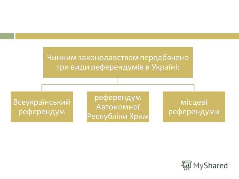 Чинним законодавством передбачено три види референдумів в Україні : Всеукраїнський референдум референдум Автономної Республіки Крим місцеві референдуми