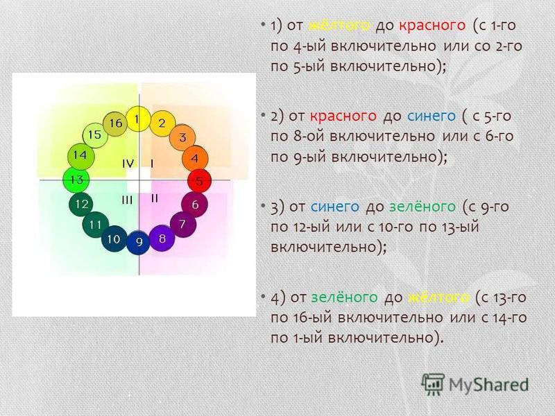 1) от жёлтого до красного (с 1-го по 4-ый включительно или со 2-го по 5-ый включительно); 2) от красного до синего ( с 5-го по 8-ой включительно или с 6-го по 9-ый включительно); 3) от синего до зелёного (с 9-го по 12-ый или с 10-го по 13-ый включите