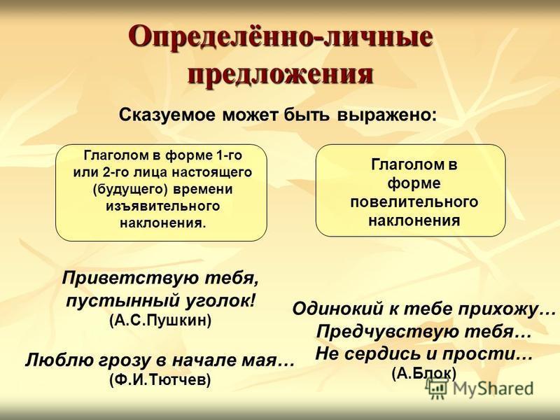 Определённо-личные предложения Сказуемое может быть выражено: Одинокий к тебе прихожу… Предчувствую тебя… Не сердись и прости… (А.Блок) Приветствую тебя, пустынный уголок! (А.С.Пушкин) Люблю грозу в начале мая… (Ф.И.Тютчев) Глаголом в форме 1-го или