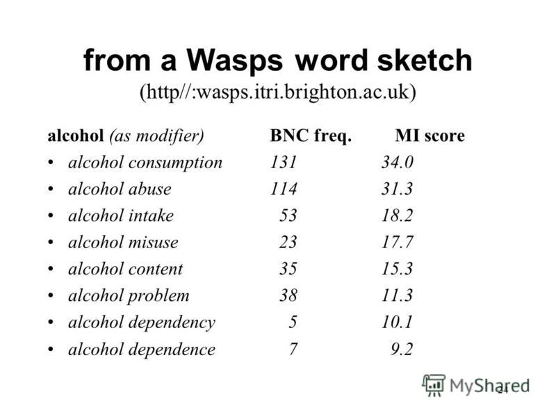 24 from a Wasps word sketch (http//:wasps.itri.brighton.ac.uk) alcohol (as modifier) BNC freq. MI score alcohol consumption13134.0 alcohol abuse11431.3 alcohol intake 5318.2 alcohol misuse 2317.7 alcohol content 3515.3 alcohol problem 3811.3 alcohol