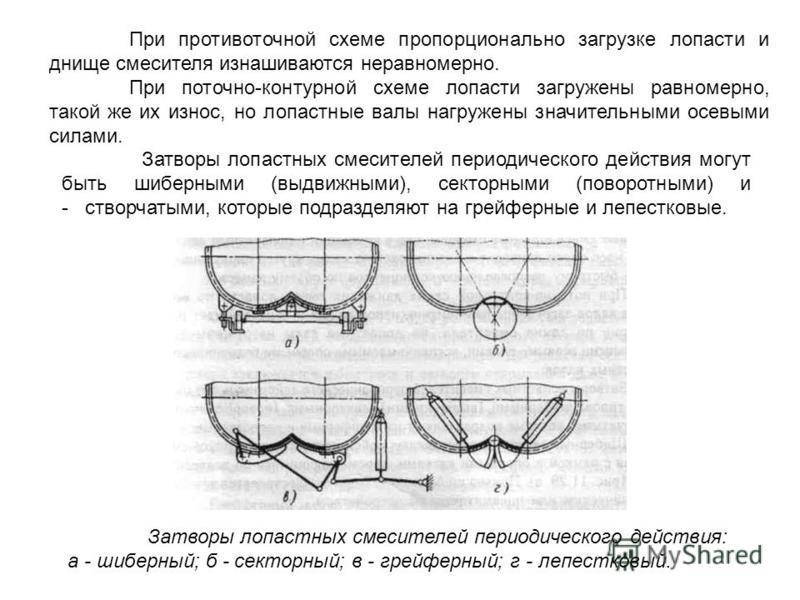 При противоточной схеме пропорционально загрузке лопасти и днище смесителя изнашиваются неравномерно. При поточно-контурной схеме лопасти загружены равномерно, такой же их износ, но лопастные валы нагружены значительными осевыми силами. Затворы лопас