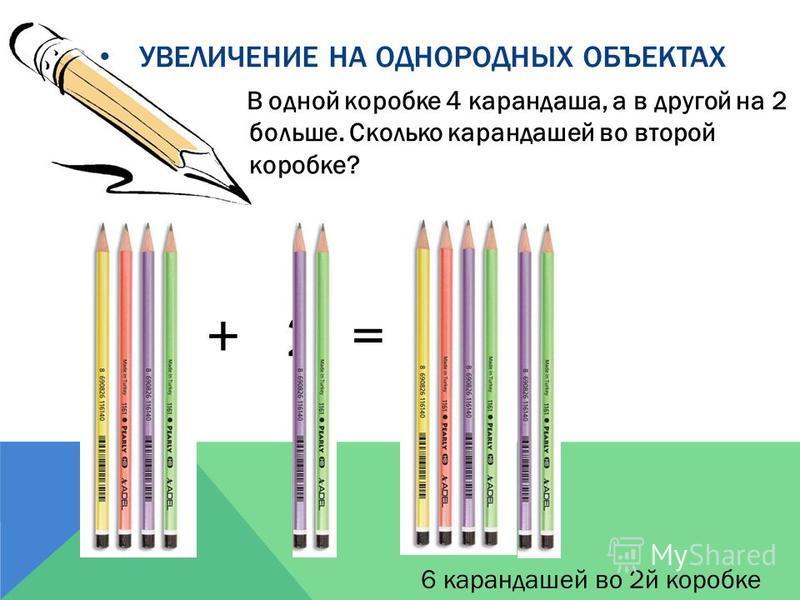 4 + 2 = 6 УВЕЛИЧЕНИЕ НА ОДНОРОДНЫХ ОБЪЕКТАХ В одной коробке 4 карандаша, а в другой на 2 больше. Сколько карандашей во второй коробке? 6 карандашей во 2 й коробке