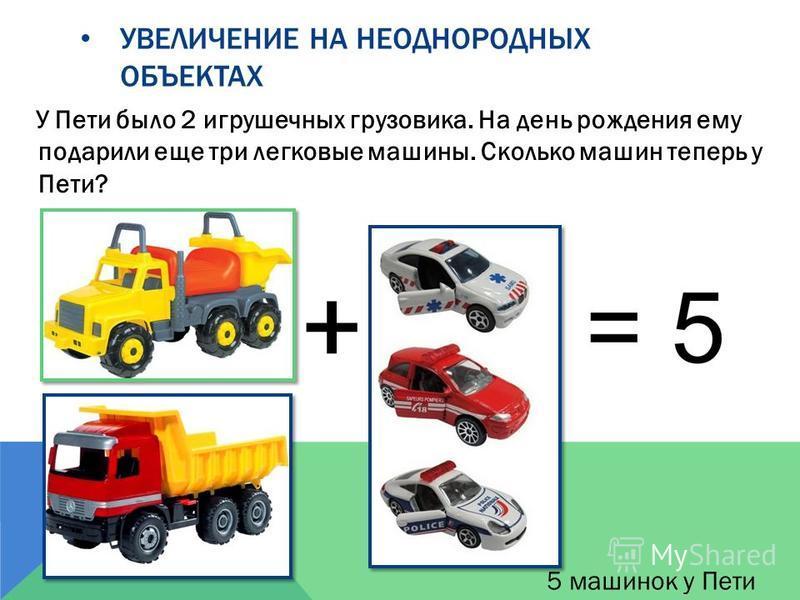 2 + 3 УВЕЛИЧЕНИЕ НА НЕОДНОРОДНЫХ ОБЪЕКТАХ У Пети было 2 игрушечных грузовика. На день рождения ему подарили еще три легковые машины. Сколько машин теперь у Пети? 5 машинок у Пети