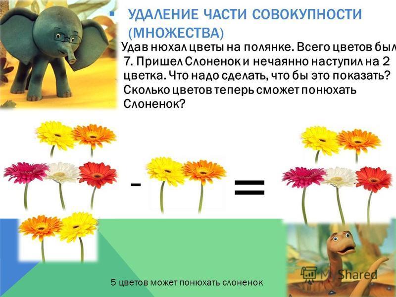 7 УДАЛЕНИЕ ЧАСТИ СОВОКУПНОСТИ (МНОЖЕСТВА) Удав нюхал цветы на полянке. Всего цветов было 7. Пришел Слоненок и нечаянно наступил на 2 цветка. Что надо сделать, что бы это показать? Сколько цветов теперь сможет понюхать Слоненок? - 2 = 5 5 цветов может