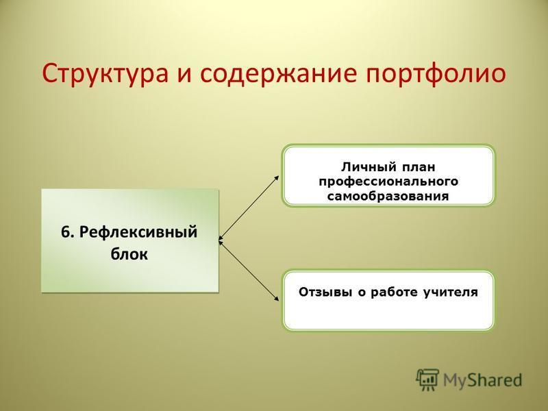 Структура и содержание портфолио 6. Рефлексивный блок Отзывы о работе учителя Личный план профессионального самообразования