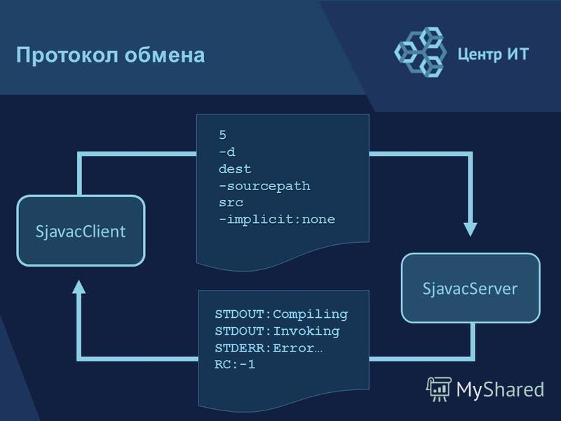 5-ddest-sourcepathsrc-implicit:none SjavacClient STDOUT:Compiling STDOUT:Invoking STDERR:Error… RC:-1 SjavacServer Протокол обмена
