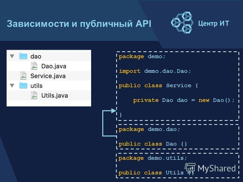package demo; import demo.dao.Dao; public class Service { private Dao dao = new Dao(); } package demo.dao; public class Dao {} package demo.utils; public class Utils {} Зависимости и публичный API