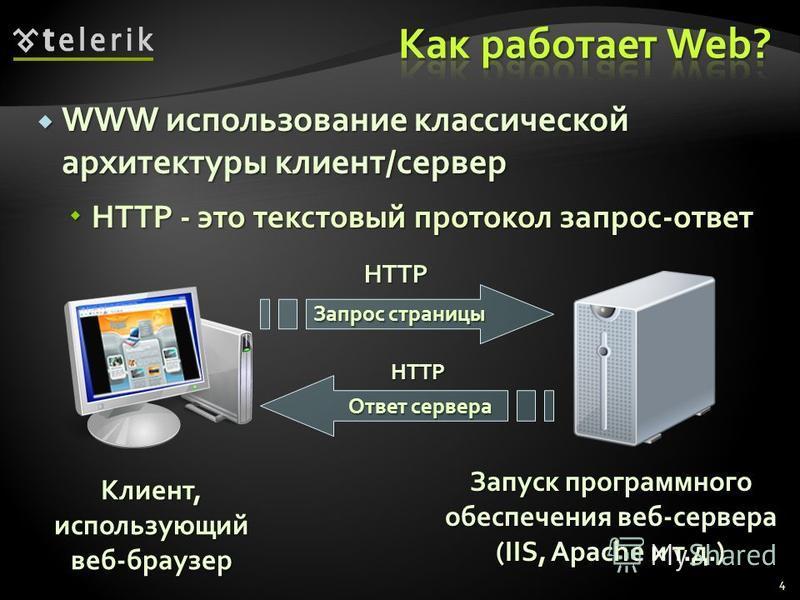 WWW использование классической архитектуры клиент/сервер WWW использование классической архитектуры клиент/сервер HTTP - это текстовый протокол запрос-ответ HTTP - это текстовый протокол запрос-ответ 4 Запрос страницы Клиент, использующий веб-браузер