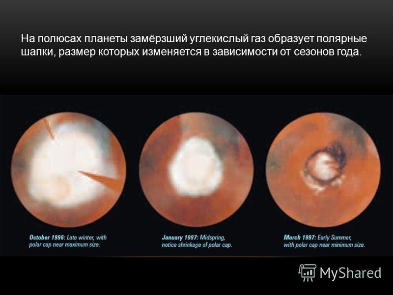 На полюсах планеты замёрзший углекислый газ образует полярные шапки, размер которых изменяется в зависимости от сезонов года.