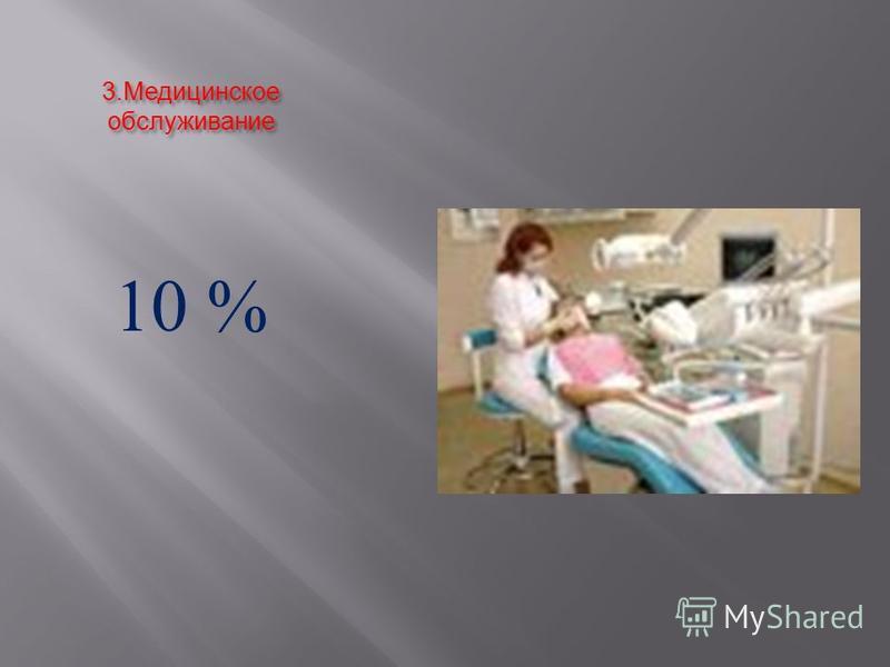 3. Медицинское обслуживание 10 %