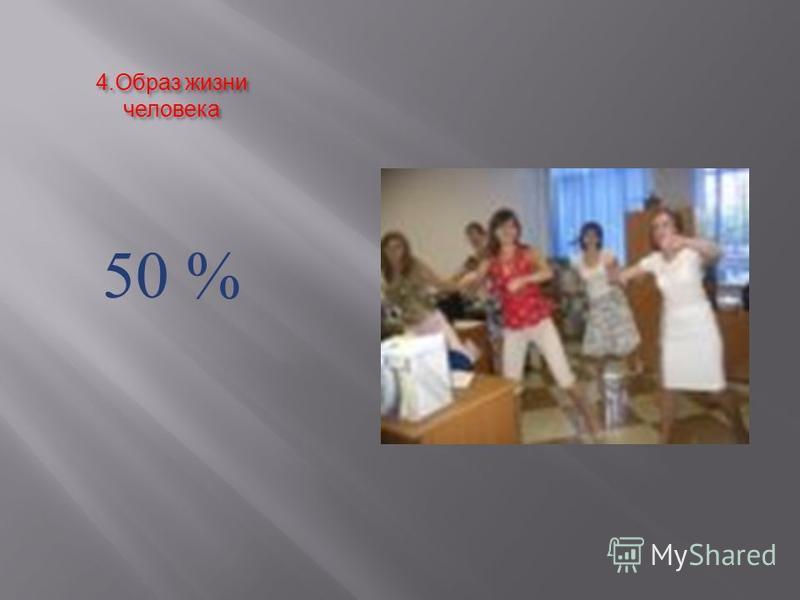 4. Образ жизни человека 50 %