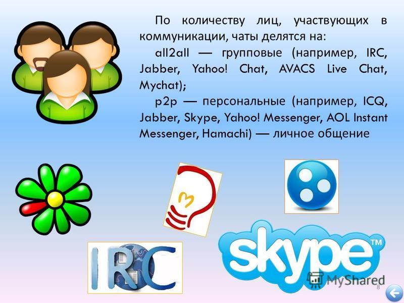 По количеству лиц, участвующих в коммуникации, чаты делятся на : all2all групповые ( например, IRC, Jabber, Yahoo! Chat, AVACS Live Chat, Mychat); p2p персональные ( например, ICQ, Jabber, Skype, Yahoo! Messenger, AOL Instant Messenger, Hamachi) личн