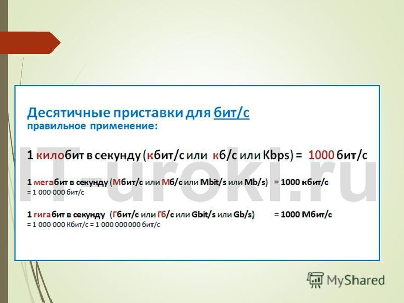 Десятичные приставки при измерении скорости (бит, килобит, мегабит, гигабит в секунду)