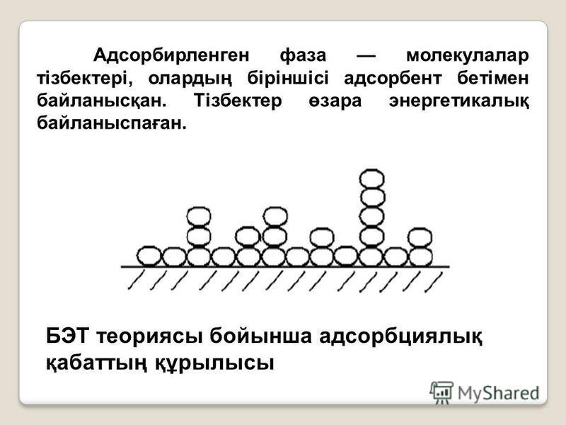 Адсорбирленген фаза молекулалар тізбектері, олардың біріншісі адсорбент бетімен байланысқан. Тізбектер өзара энергетикалық байланыспаған. БЭТ теориясы бойынша адсорбциялық қабаттың құрылысы