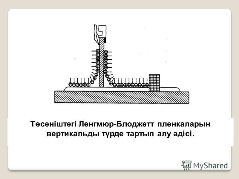 Төсеніштегі Ленгмюр-Блоджетт пленкаларын вертикальды түрде тартып алу әдісі.