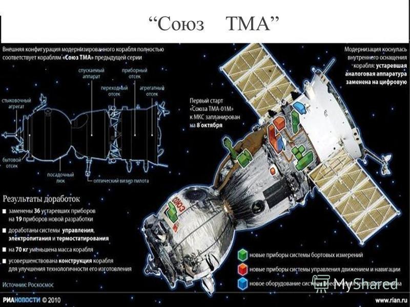Қазақстанның жер серігі 2006 жылы Қазақстан өз жер серігін ұшырды. М. Хруничев атындағы конструкторлық орталықта салынған бұл ғарыш аппаратының пайдасы көп, жер серігін геостанциянарлық орбитада байланыс жүйесіне кіретін ғарыш аппараты, сондай - ақ а