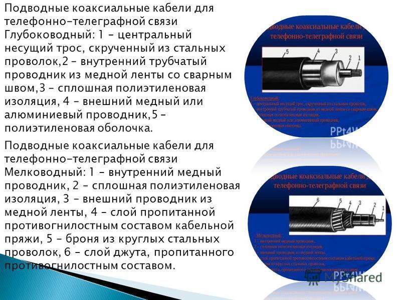Подводные коаксиальные кабели для телефонно-телеграфной связи Глубоководный: 1 – центральный несущий трос, скрученный из стальных проволок,2 – внутренний трубчатый проводник из медной ленты со сварным швом,3 – сплошная полиэтиленовая изоляция, 4 – вн
