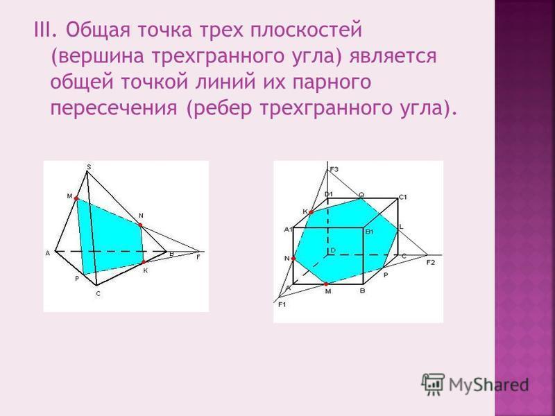 III. Общая точка трех плоскостей (вершина трехгранного угла) является общей точкой линий их парного пересечения (ребер трехгранного угла).