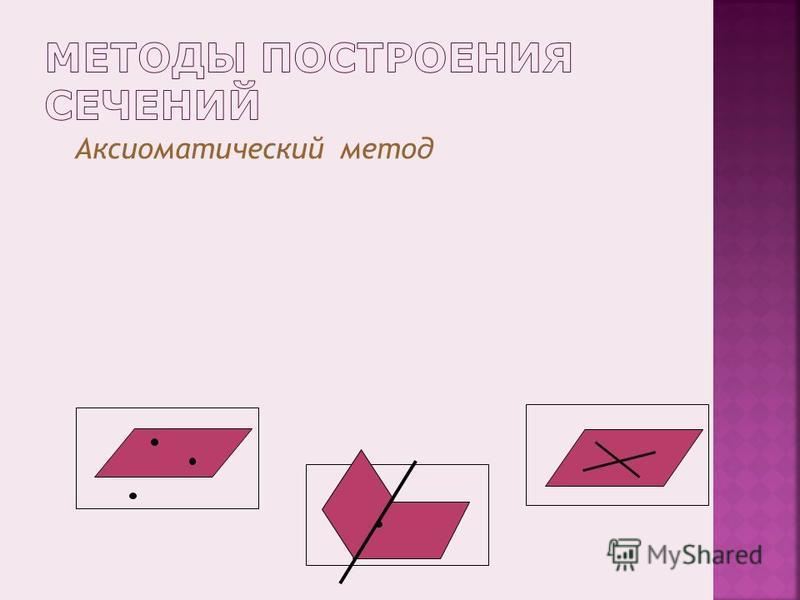 Аксиоматический метод Аксиомы стереометрии