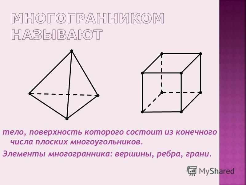 тело, поверхность которого состоит из конечного числа плоских многоугольников. Элементы многогранника: вершины, ребра, грани.