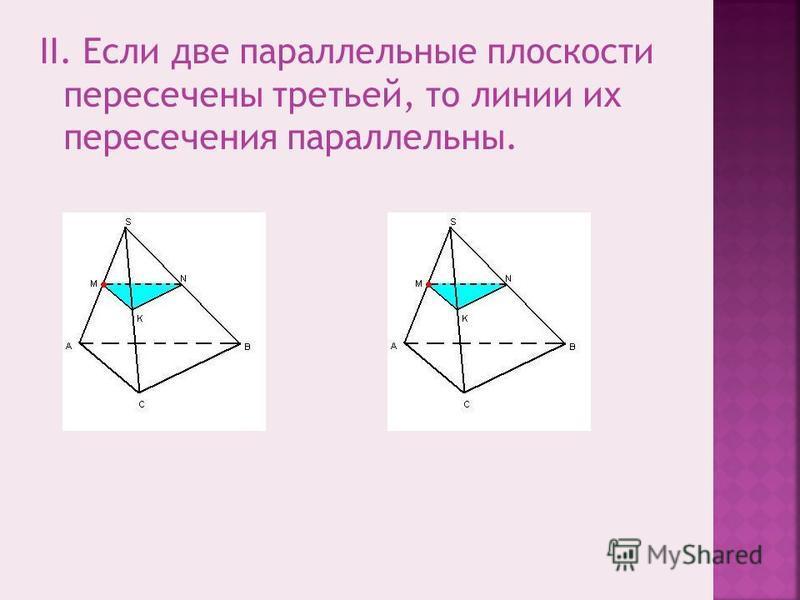II. Если две параллельные плоскости пересечены третьей, то линии их пересечения параллельны.