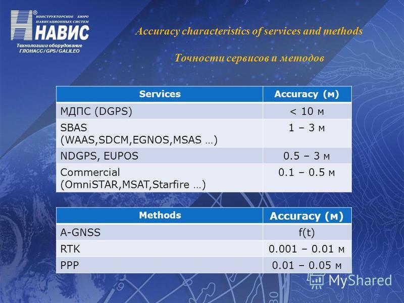 Технологии и оборудование ГЛОНАСС / GPS / GALILEO Accuracy characteristics of services and methods Точности сервисов и методов ServicesAccuracy (м) МДПС (DGPS)< 10 м SBAS (WAAS,SDCM,EGNOS,MSAS …) 1 – 3 м NDGPS, EUPOS0.5 – 3 м Commercial (OmniSTAR,MSA