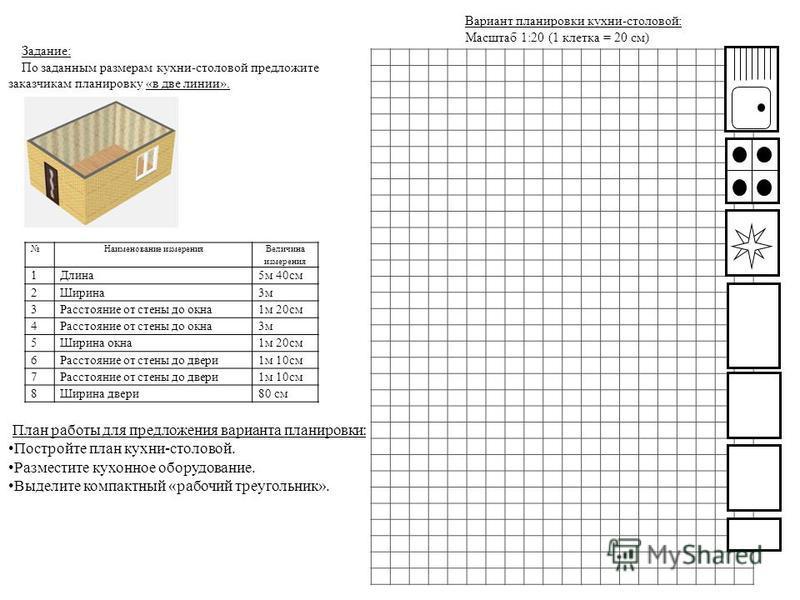 Задание: По заданным размерам кухни-столовой предложите заказчикам планировку «в две линии». План работы для предложения варианта планировки: Постройте план кухни-столовой. Разместите кухонное оборудование. Выделите компактный «рабочий треугольник».