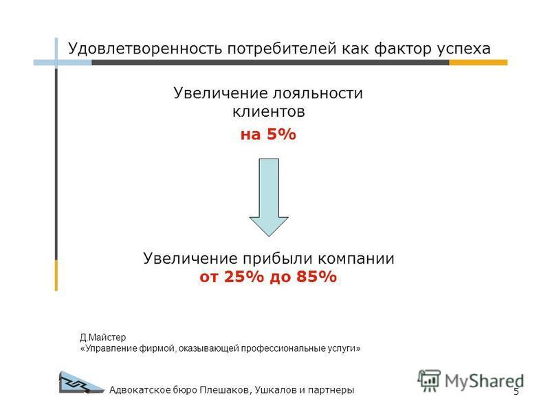 Адвокатское бюро Плешаков, Ушкалов и партнеры 5 Увеличение лояльности клиентов на 5% Удовлетворенность потребителей как фактор успеха Увеличение прибыли компании от 25% до 85% Д.Майстер «Управление фирмой, оказывающей профессиональные услуги»