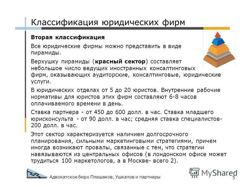 Адвокатское бюро Плешаков, Ушкалов и партнеры 5 Классификация юридических фирм Вторая классификация Все юридические фирмы можно представить в виде пирамиды. Верхушку пирамиды (красный сектор) составляет небольшое число ведущих иностранных консалтинго