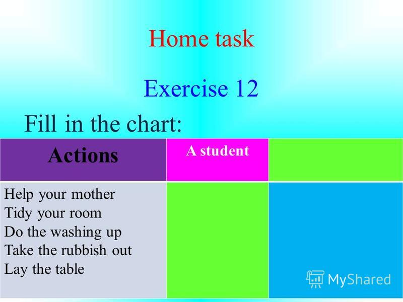 Home task Exercise 12 Fill in the chart: Actions A student Help your mother Tidy your room Do the washing up Take the rubbish out Lay the table