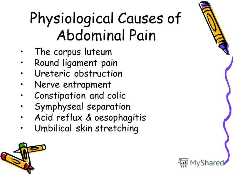 Physiological Causes of Abdominal Pain The corpus luteum Round ligament pain Ureteric obstruction Nerve entrapment Constipation and colic Symphyseal separation Acid reflux & oesophagitis Umbilical skin stretching