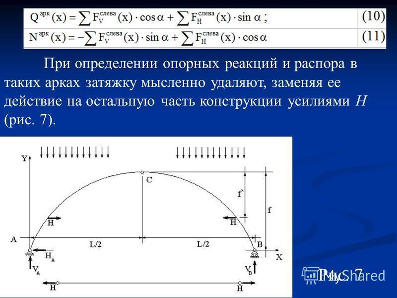 При определении опорных реакций и распора в таких арках затяжку мысленно удаляют, заменяя ее действие на остальную часть конструкции усилиями H (рис. 7). Рис. 7