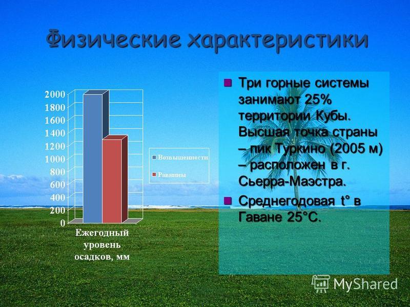 По площади Куба примерно равна Болгарии, а по численности населения превосходит ее.