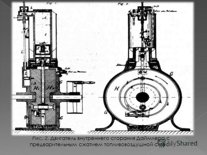 Рис. 2. Двигатель внутреннего сгорания Даймлера с предварительным сжатием топливовоздушной смеси