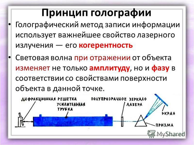 Принцип голографии Голографический метод записи информации использует важнейшее свойство лазерного излучения его когерентность Световая волна при отражении от объекта изменяет не только амплитуду, но и фазу в соответствии со свойствами поверхности об