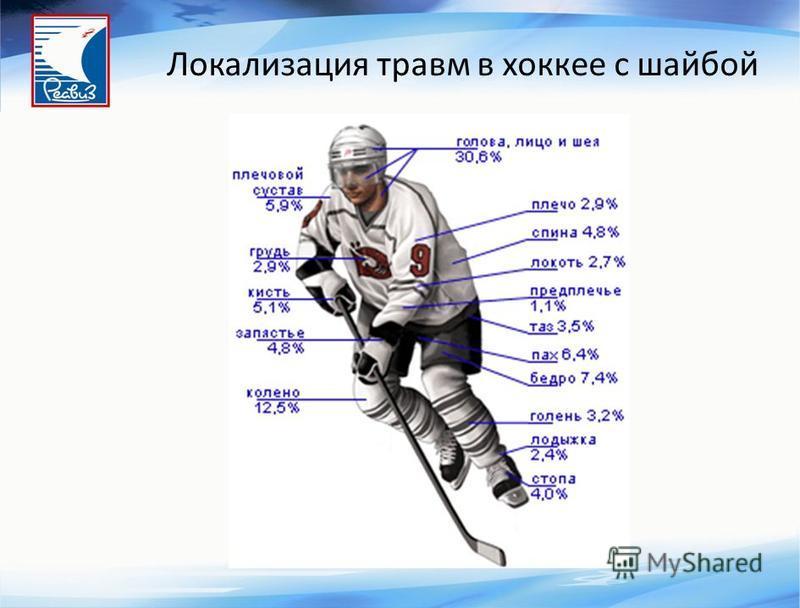 Локализация травм в хоккее с шайбой