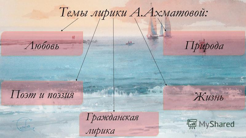 Темы лирики А.Ахматовой: Любовь Природа Поэт и поэзия Гражданская лирика Жизнь