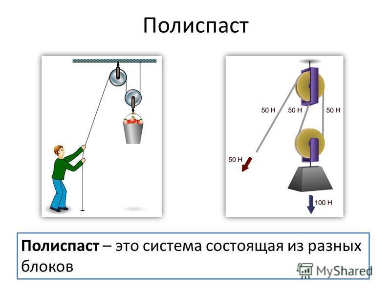 Полиспаст Полиспаст – это система состоящая из разных блоков