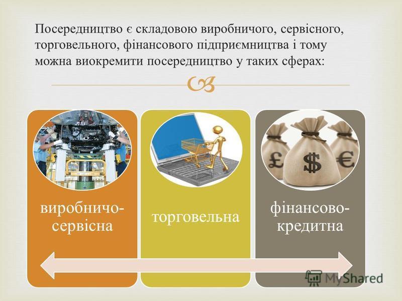Посередництво є складовою виробничого, сервісного, торговельного, фінансового підприємництва і тому можна виокремити посередництво у таких сферах : виробничо- сервісна торговельна фінансово- кредитна